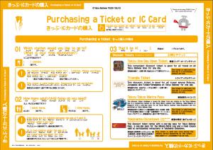 東急線おもてなしボード切符の買い方